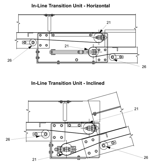 Trash Belt In Line Transition Units Parts